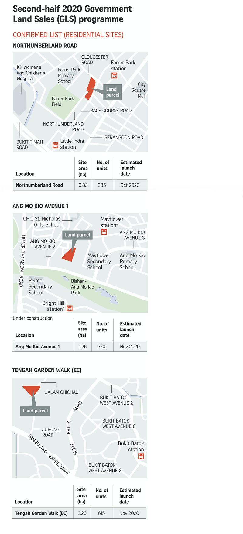 Irwell Hill Residences - News 240620 Part 3